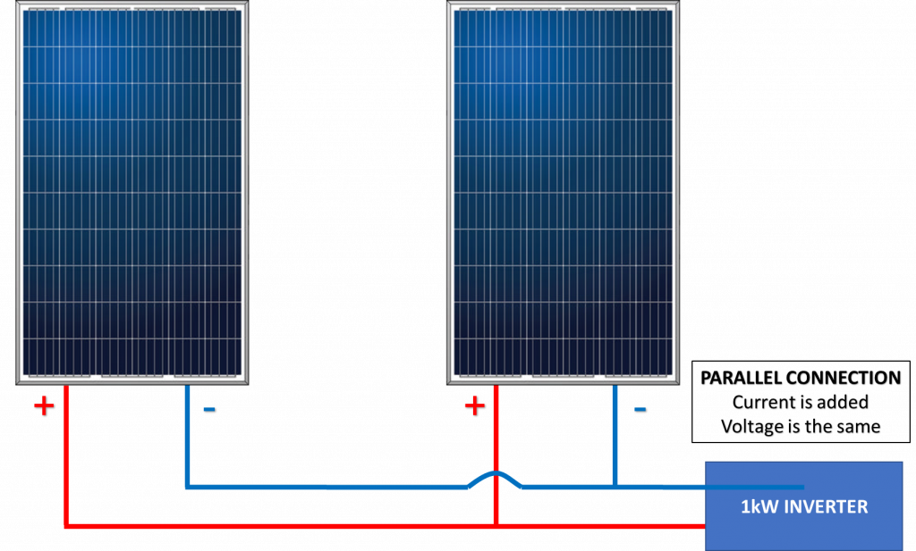 Two Solar Panels Connected in Parallel